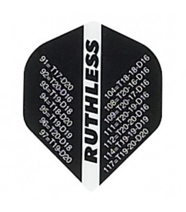 Alette Ruthless Standard Checkout